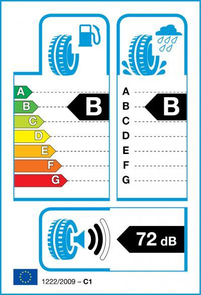 autoband met label